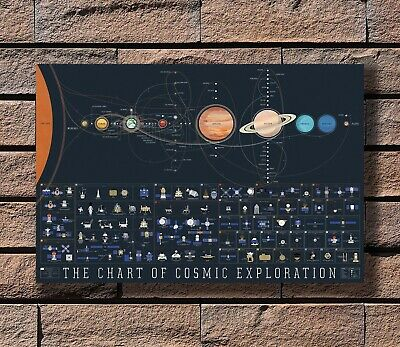 Art Poster 24x36 27x40 - Solar System Planets Earth Moons Galaxy Space T-303