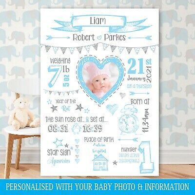 Personalised PHOTO Birth Details Newborn Baby Picture, Blue Gift, Nursery Art 41
