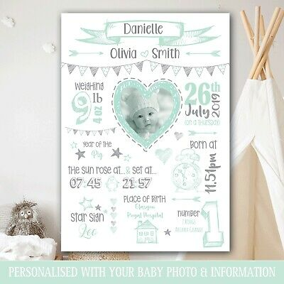 Personalised PHOTO Birth Details Newborn Baby Picture, MINT Gift, Nursery Art 41