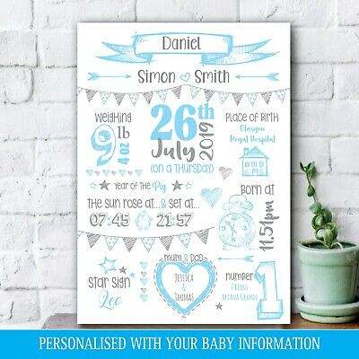 Personalised Birth Details Newborn Baby Picture, BOY Gift, Pink Nursery Art 40