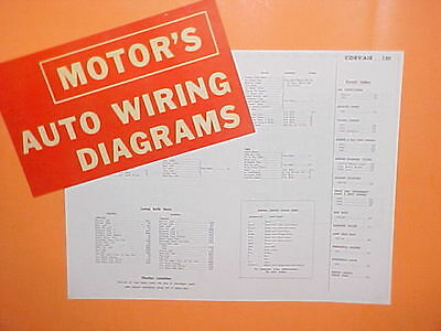 Admirable 1964 Chevrolet Corvair Greenbrier Wiring Diagram Basic Electronics Wiring Cloud Peadfoxcilixyz