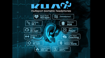 KuaiFit Sweatproof Sport Headphones with Heart Rate Monitor, MP3 Player, 8GB