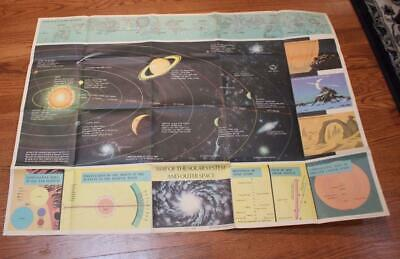 Vintage Book Enterprises Inc 1960 Map of the Solar System- large