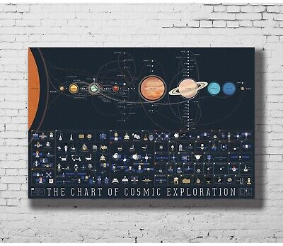 C0393 Solar System Planets Earth Moons Galaxy Space Art Silk Poster 30 24x36inch