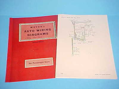 1950 Willys Jeepster Wiring Diagram | WIRING DIAGRAM on jeep wiring harness diagram, willys mb motor diagram, 1961 willys truck wiring diagram, willys wagon wiring diagram, 2006 dodge dakota wiring diagram, 2007 jeep liberty ignition diagram, jeep liberty headlight diagram, willy jeep headlight wiring diagram, jeep headlight switch wiring diagram, 1977 jeep headlight diagram, 1944 willys wire diagram, jeep cj5 dash wiring diagram, m38 jeep wiring diagram, 1977 cj5 light diagram, amp wiring diagram, jeep cj7 heater wiring diagram,