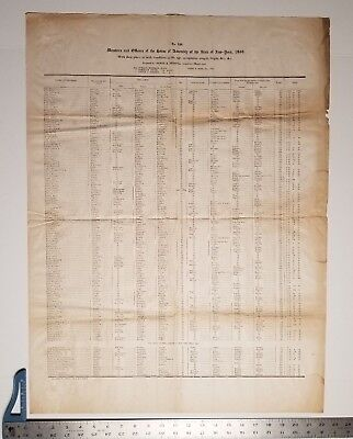 Antique 1850 Members Roster Of The House Of Assembly New York State Legislature