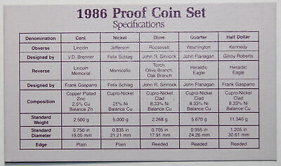 1986-S Clad Proof Set New US Mint Product COA ONLY, NO COINS