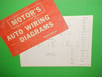1963 1964 1965 Plymouth Sport Fury Back-up Light Lens - $99.95 ... Wiring Diagram Plymouth Fury on 1965 dodge coronet wiring diagram, 1965 ford falcon wiring diagram, 1965 mercury comet wiring diagram, 1965 dodge dart wiring diagram, 1965 chevrolet impala wiring diagram, 1965 ford ranchero wiring diagram, 1965 oldsmobile 442 wiring diagram, 1965 pontiac lemans wiring diagram, 1965 buick special wiring diagram, 1965 ford thunderbird wiring diagram, 1965 lincoln continental convertible wiring diagram, 1965 buick riviera wiring diagram, 1965 buick skylark wiring diagram, 1965 ford galaxie wiring diagram, 1965 pontiac grand prix wiring diagram, 1965 ford mustang wiring diagram,