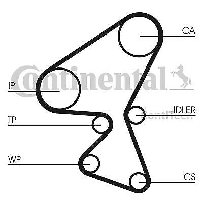 CT1063 CONTITECH TIMING BELT (Citroen, Ford, Fiat, Peugeot ) NEW O E