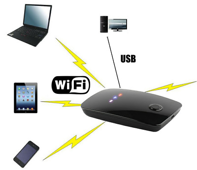PORTABLE WIRELESS POCKET Hotspot Mini Unlock Mifi 4G LTE WIFI Router