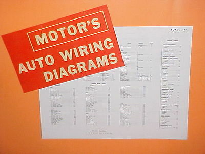1961 1962 1963 1964 1965 ford galaxie 500 sunliner convertible wiring  diagrams