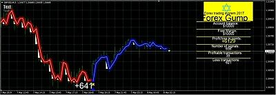 R034 BUY SELL ARROWS system, indicator forex for Metatrader 4 Mt4 Windows - $18.00 | PicClick