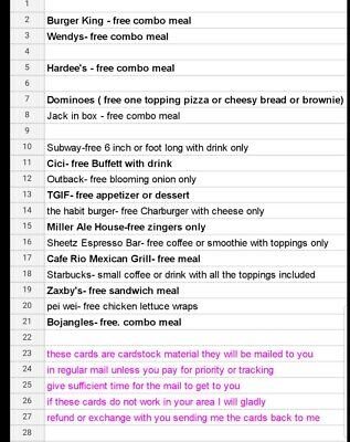 20  Free Combo Voucher meals cheap new / restaurant / fast food/YOU CHOOSE