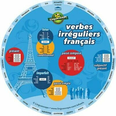 French Verb Wheel (Verbes Irreguliers Francais) by Stephane Derone 9781847950390
