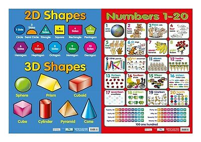 2D & 3D shapes + Numbers 1- 20 - 2 Posters - Early Learning - Chart media