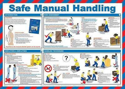 Safe Manual Handling Poster 59 X 42cm A597T Safety First Aid Top Quality Product