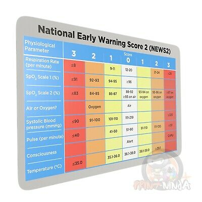 National Early Warning Score 2 (Doctor, Nurse, Student) pocket reference card