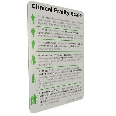 Clinical Frailty Scale (Doctor, Nurse, Student) pocket reference card