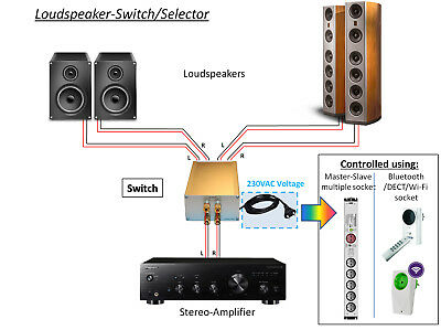 High-End Loudspeaker Switch / Selector, controlled with 230V AC