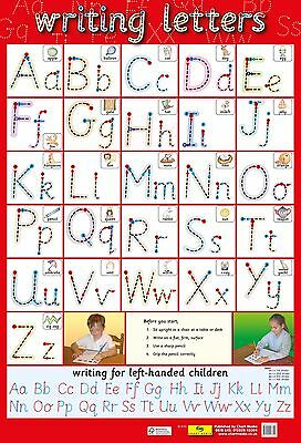 A2 Letters Poster / Learn how to write Letters - School or Home use