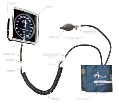 Amico Horizontal Rail Mountable Aneroid Sphygmomanometer Adult Cuff & Basket