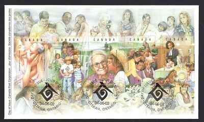 Canada   # 1523   YEAR OF THE FAMILY    Brand New 1994 Unaddressed Cover