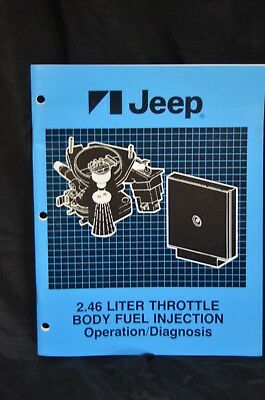 JEEP 1985 Training Manual 2.46L Throttle Body Fuel Injection Operation/Diagnosis