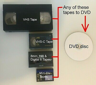 VIDEO TAPE TRANSFER TO DVD(VHS,MINI DV & ALL 8mm-types) OFFER PRICE TILL 31/5/20