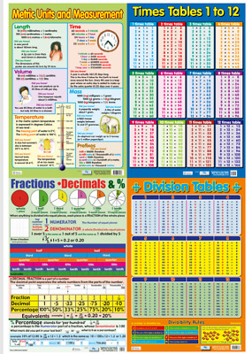 Numbers / Fractions/ Division / Times Tables /  A2 - set of 4