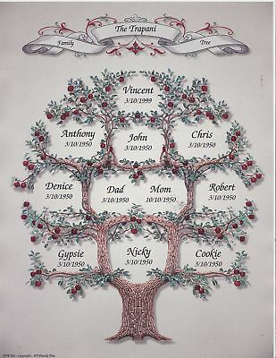 Family Tree ART Print Personalized Name Gift Custom ~