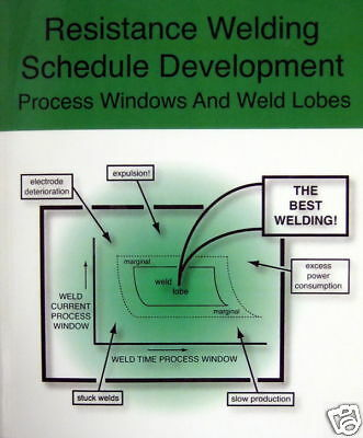 Resistance Welding Schedule Development Book  Bob Szabo
