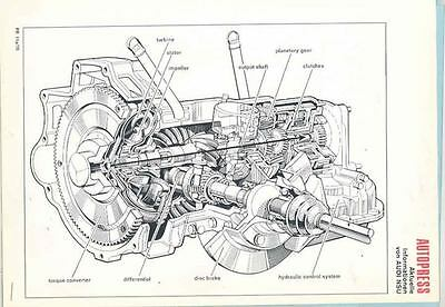 1971 Audi NSU 100LS Automatic Transmission Factory Photo & Press Release ws0356-