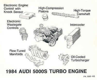 1984 Audi 5000S Turbo Engine ORIGINAL Factory Photo aa2524-ZS56QZ
