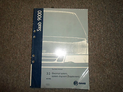 Remarkable 1995 1996 Saab 900 Electrical System Wiring Diagrams Supplement 2 Wiring Digital Resources Remcakbiperorg