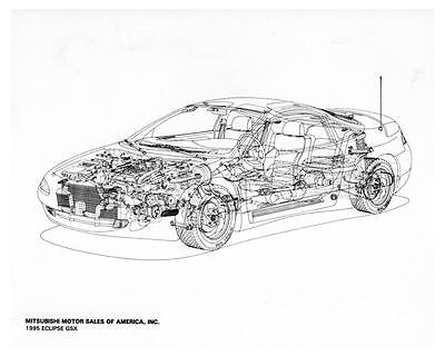 1995 Mitsubishi Eclipse GSX Automobile Photo Poster zc9977