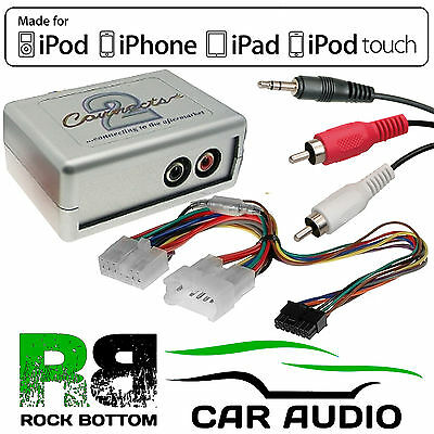 CTVTYX001 Toyota Yaris 1998-2004 Car Aux Input MP3 iPhone iPod Interface Adaptor