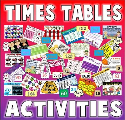 Free worksheets 2 times tables game free math for 11 times table games