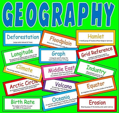 Cd 200 Geography Flashcards Teaching Resources Classroom Display Key Words