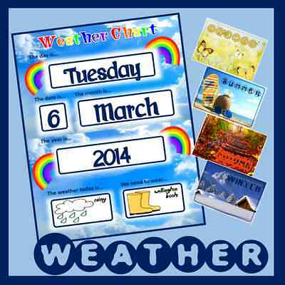 Cd Weather Chart Teaching Resources, Classroom Display, Science, Eyfs, Ks 1-2
