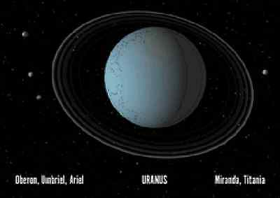 URANUS  with its 5 largest moons -  3D Lenticular Postcard Greeting Card