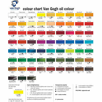 Royal Talens VAN GOGH Artists Oil Paint 20ml. 60 COLOURS AVAILABLE Oil Painting