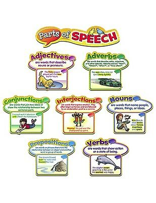 Parts of Speech Mini Display Set - Classroom Display Resources