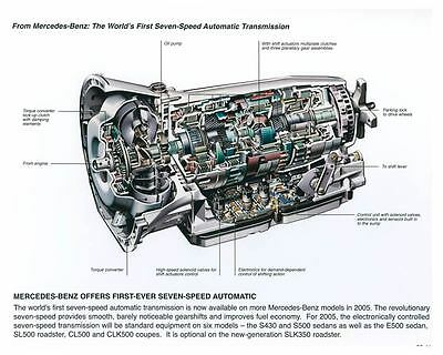 2005 Mercedes Benz Automatic Transmission Photo Poster zch6584