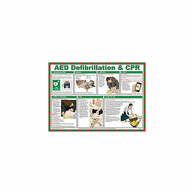 1 X Safety First Aid Defibrillator Guide Poster Trained Personnel 59cm x 42cm