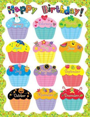 Happy Birthday Cupcakes Classroom Chart Poster Teaching