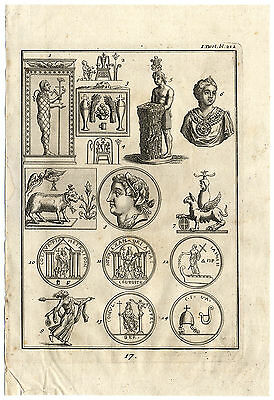 Antique Print-HORUS-EGYPTIAN PRIEST-VESTA-ISIS-JUPITER AMMON-Creite-Fiteau-1731