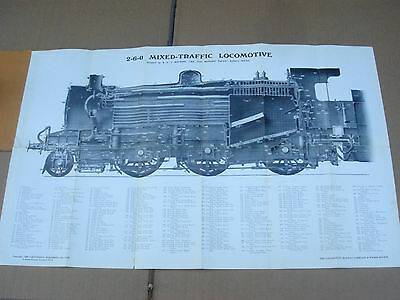 Cut Away Illustration Of The 2-6-0 Mixed-Traffic Locomotive, Southern Railway