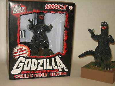 GODZILLA with Electronic LIGHTS & SOUND Far East Monsters BRAND NEW!!