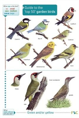 Guide to the Top 50 Garden Birds (Field Studies Council Occasional Publications.