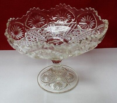 "Millersburg Country Kitchen Glass Compote 8"" Pedistal Bowl Dish Eapg"